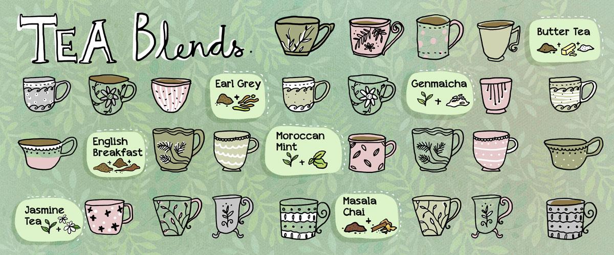 Tea_Blending